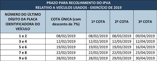 Calendário licenciamento 2019